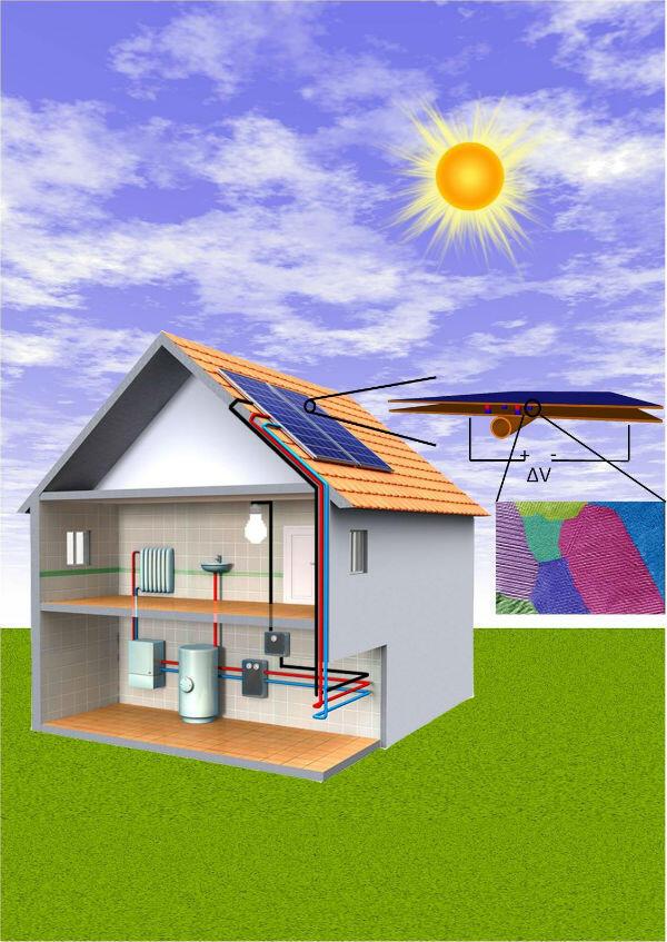 casa verde - acte necesare